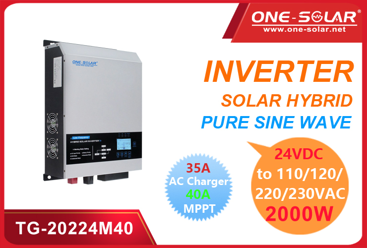 Different Types of Solar Inverters